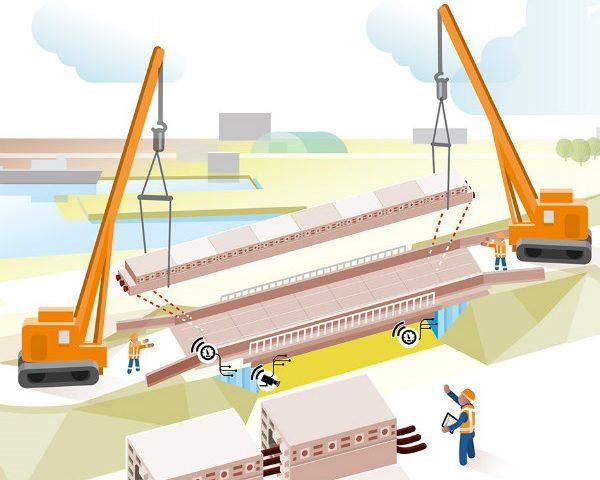 sbir circulaire viaducten